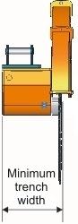 diagram - minimum trench width